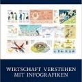 Wirtschaft verstehen mit Infografiken – Thomas Ramge, Jan Schwochow